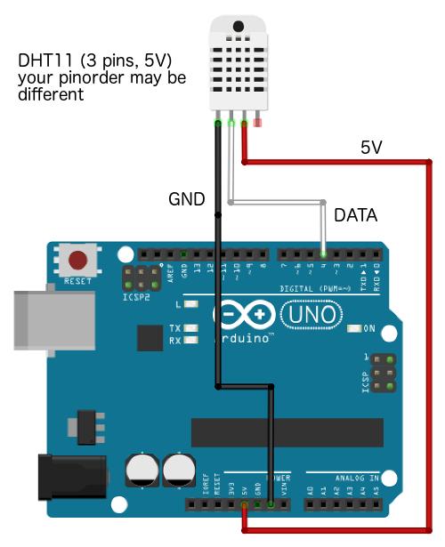 Mobilefish com - Send DHT11 sensor data using Arduino Uno to