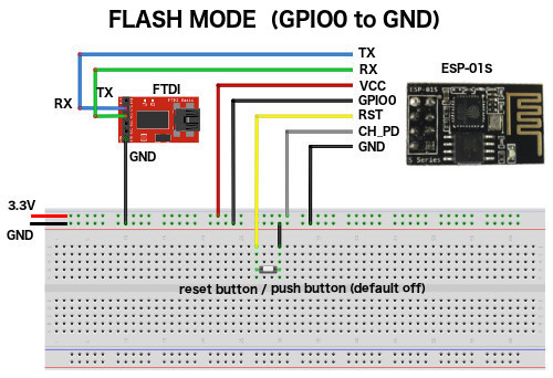 ESP01S FTDI wiring for flash mode