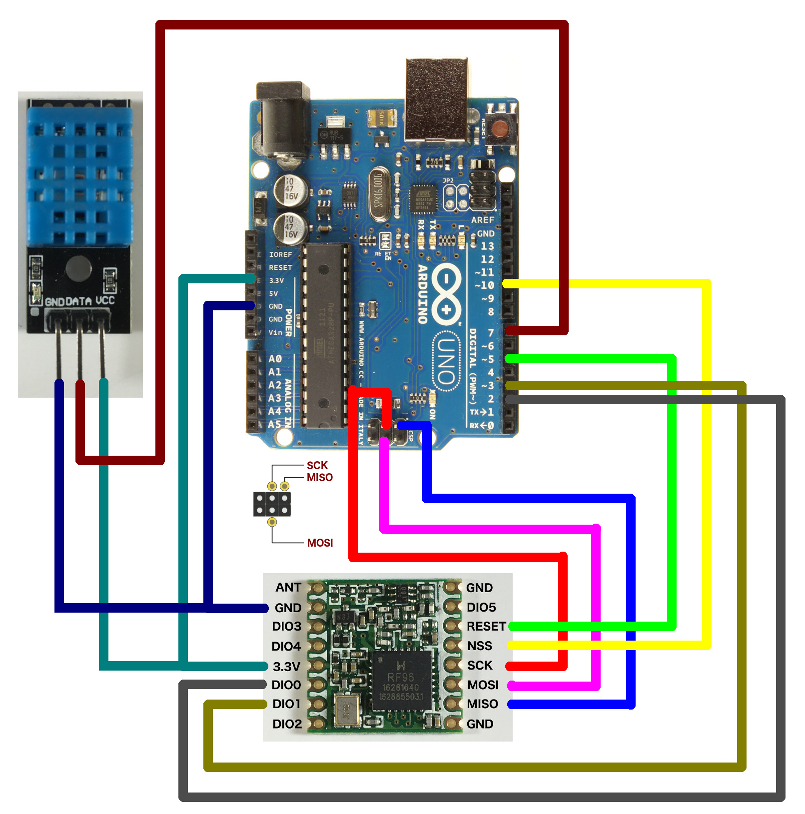 Mobilefish com - Send DHT11 sensor data using the Arduino