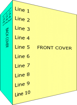 Predifined text line positions