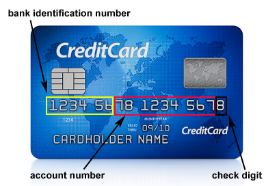 Bank identification number on a credit card
